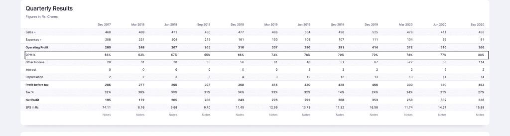 HDFC AMC - Share analysis