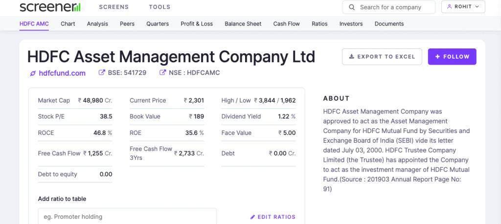 HDFC AMC stock analysis
