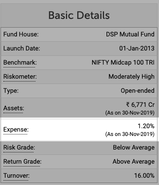 DSP Midcap Fund - Direct Plan - Expense Ratio